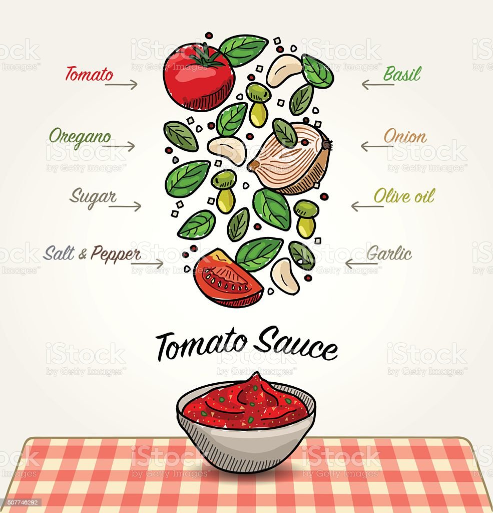 Tomato Sauce Ingredients vector art illustration