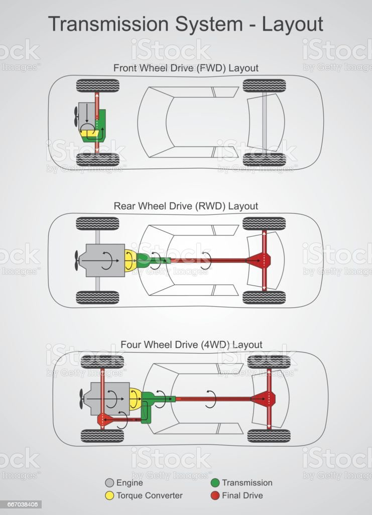 Transmission system.Vector Arts, Illustration. vector art illustration