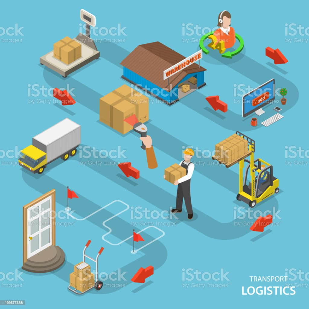 Transport logistics isometric flat vector concept. vector art illustration