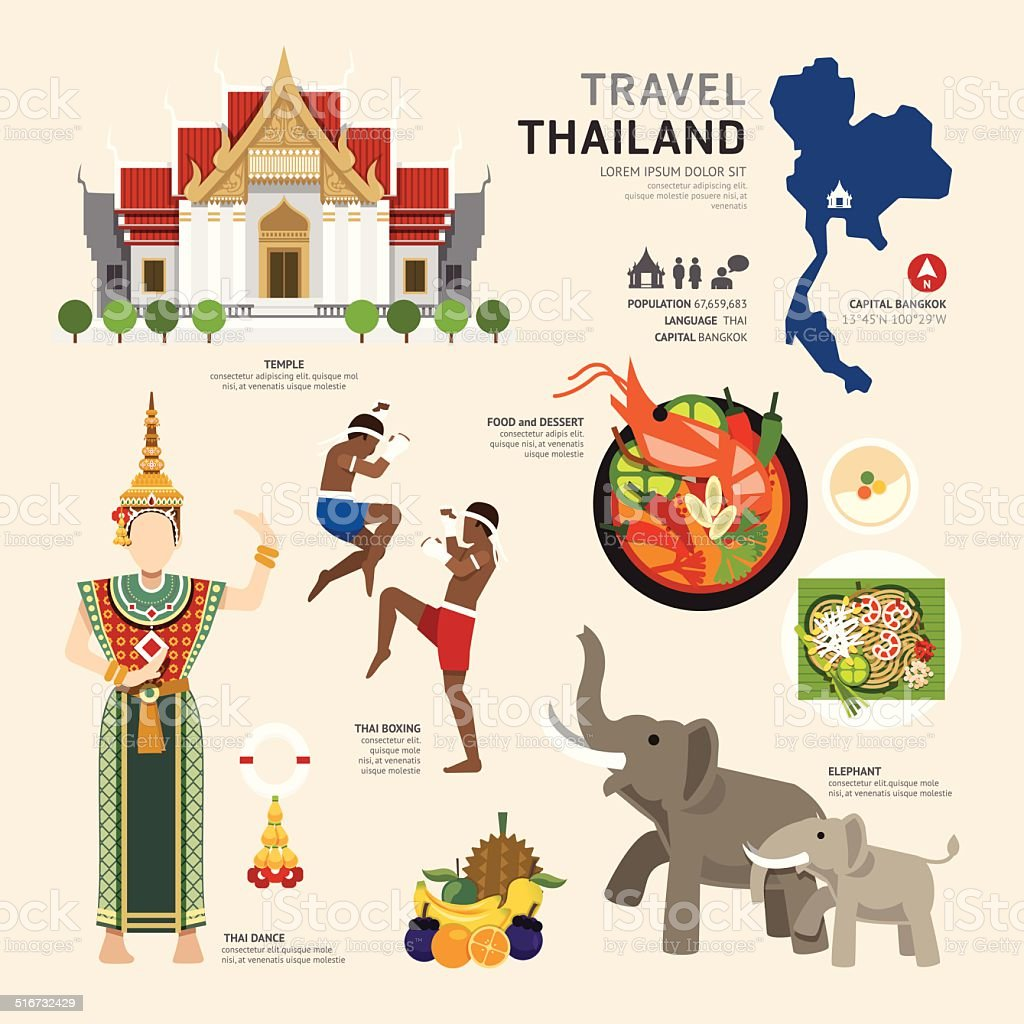 Travel Concept Thailand Landmark Flat Icons Design .Vector vector art illustration