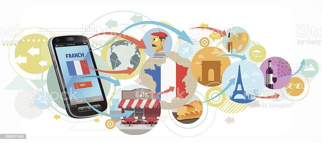 Travel France app royalty-free stock vector art