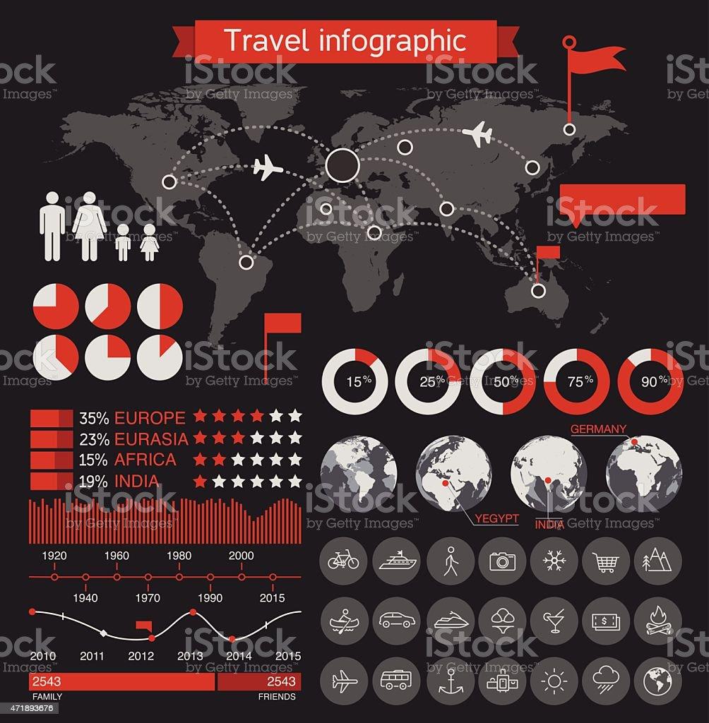 Travel infographic elements design vector art illustration