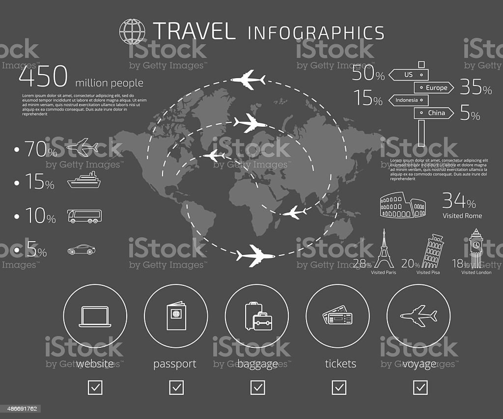Travel infographic vector art illustration
