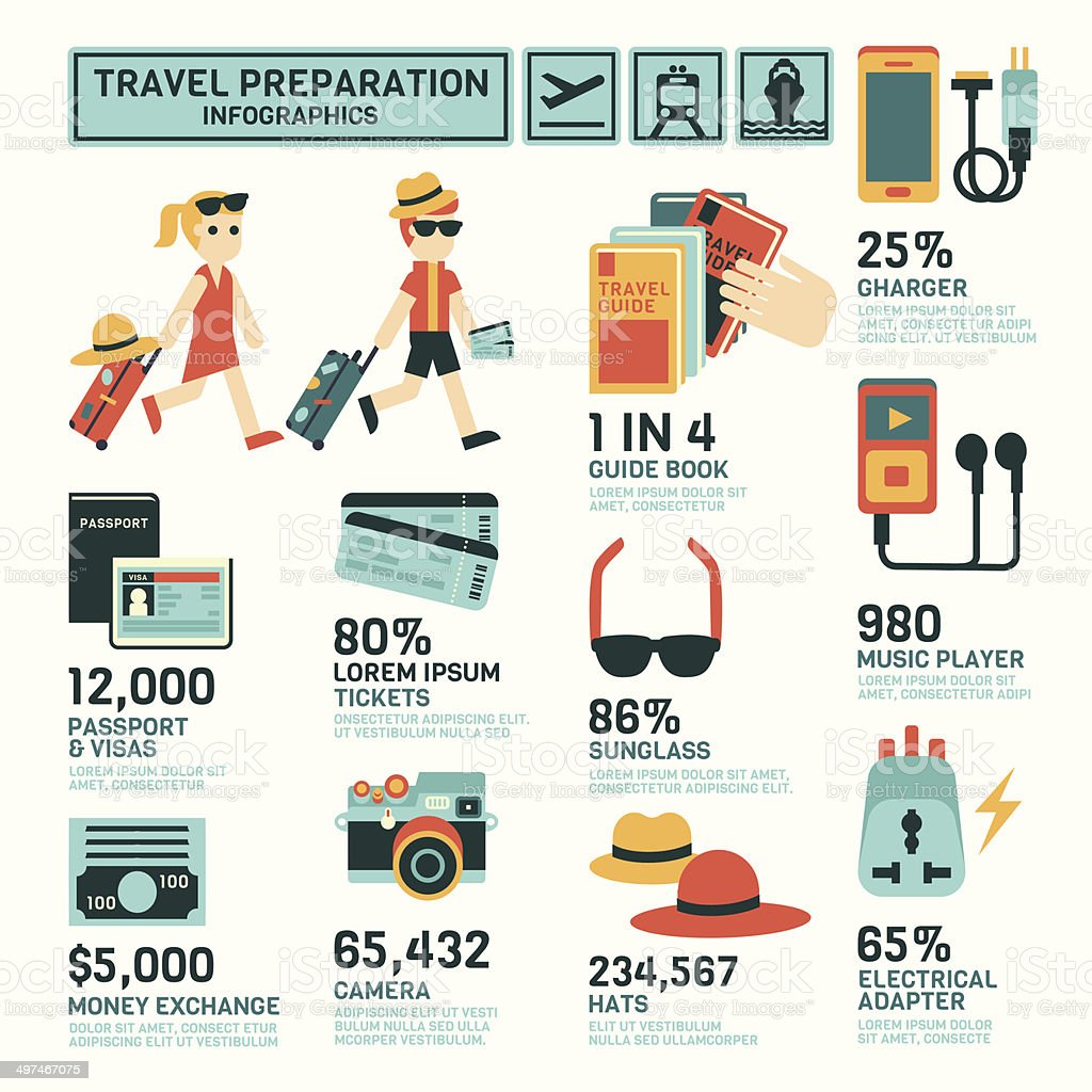 Travel Preparation Infographics vector art illustration