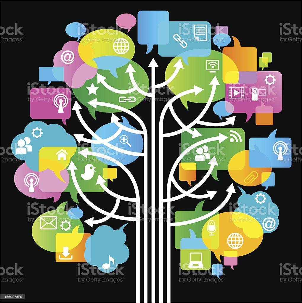 tree and speech bubbles royalty-free stock vector art