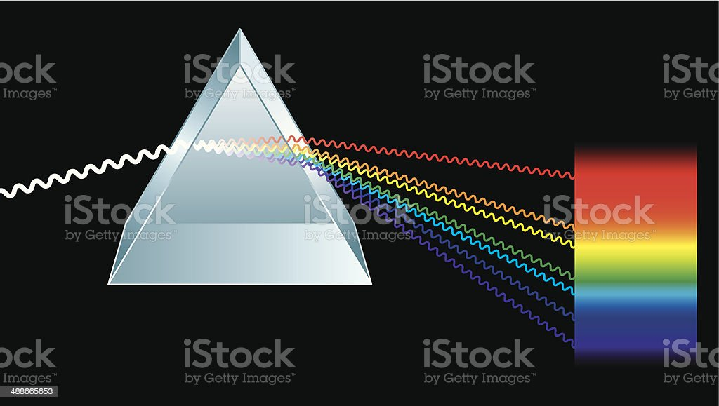 Triangular Prism Breaks Light Into Spectral Colors vector art illustration