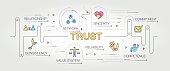 Trust banner and icons