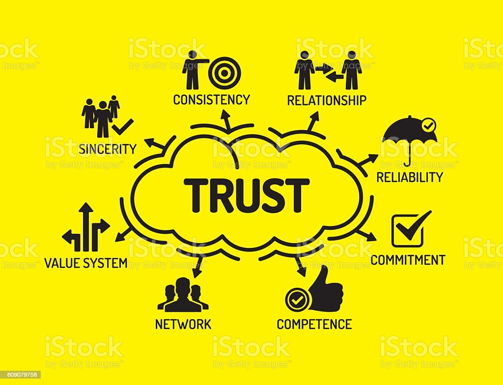 Trust. Chart with keywords and icons on yellow background vector art illustration