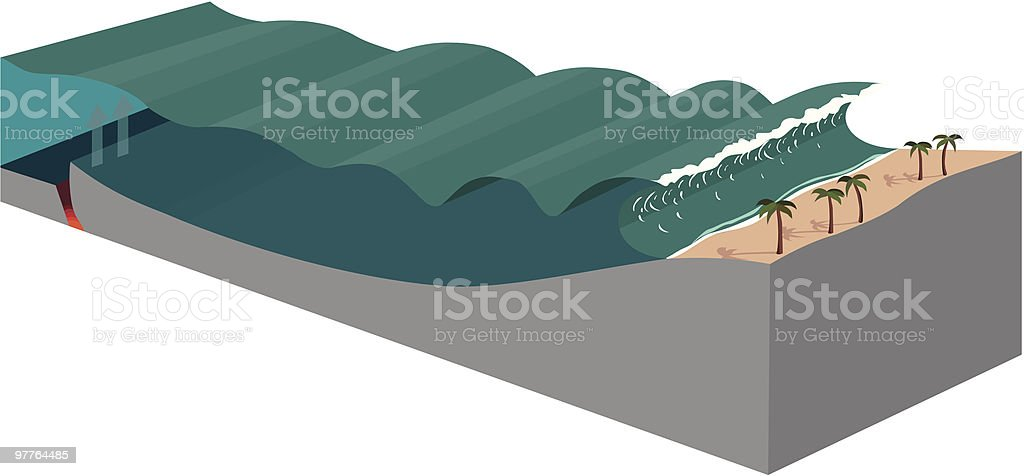 Tsunami Diagram royalty-free stock vector art