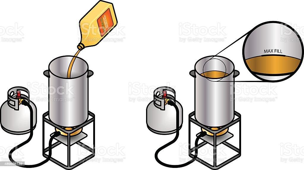 Turkey frying vector art illustration