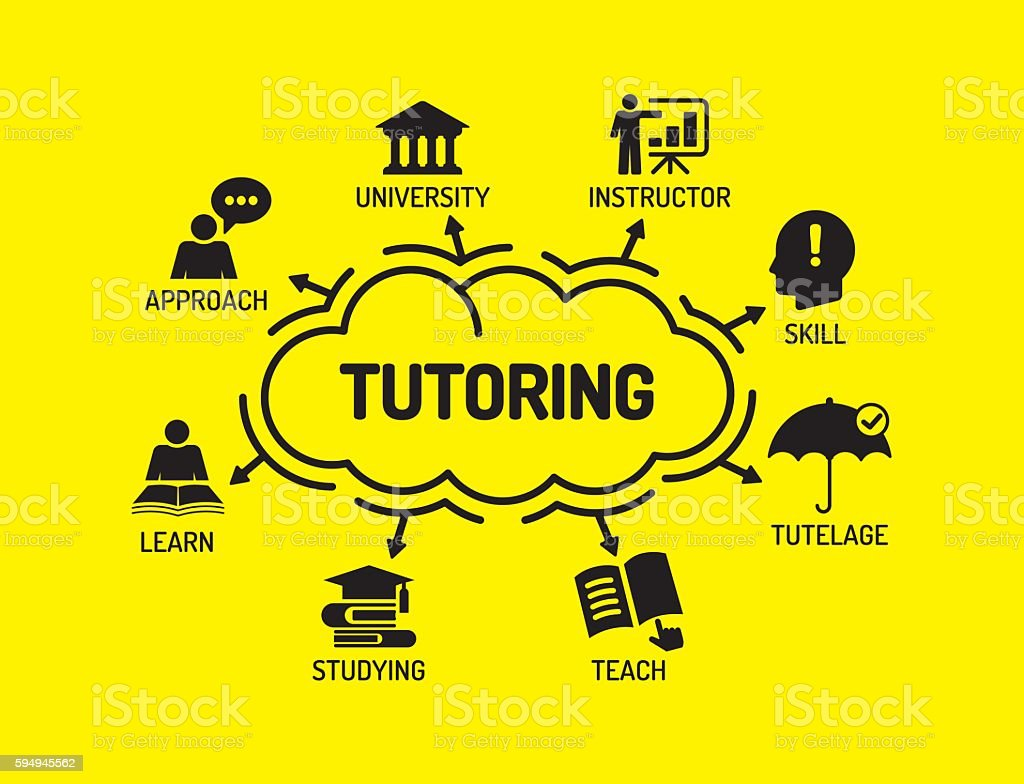 Tutoring. Chart with keywords and icons on yellow background vector art illustration