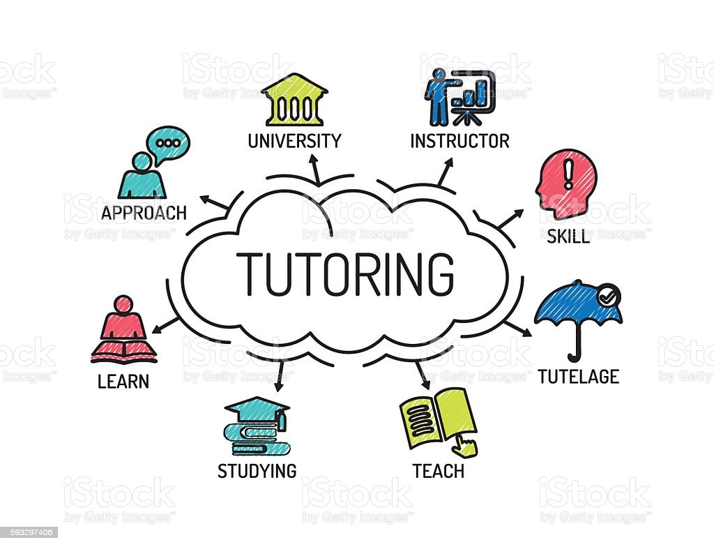 Tutoring. Chart with keywords and icons. Sketch vector art illustration