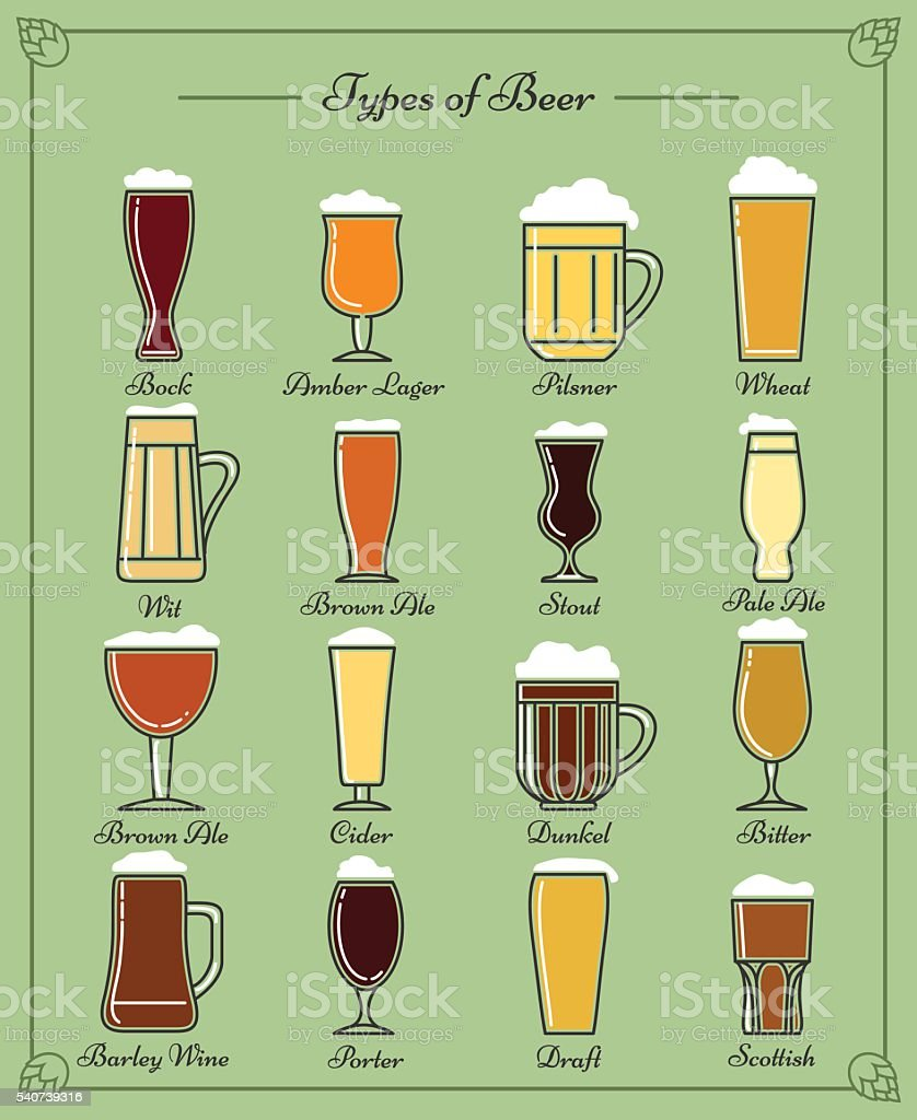 Types of beer line icons vector art illustration