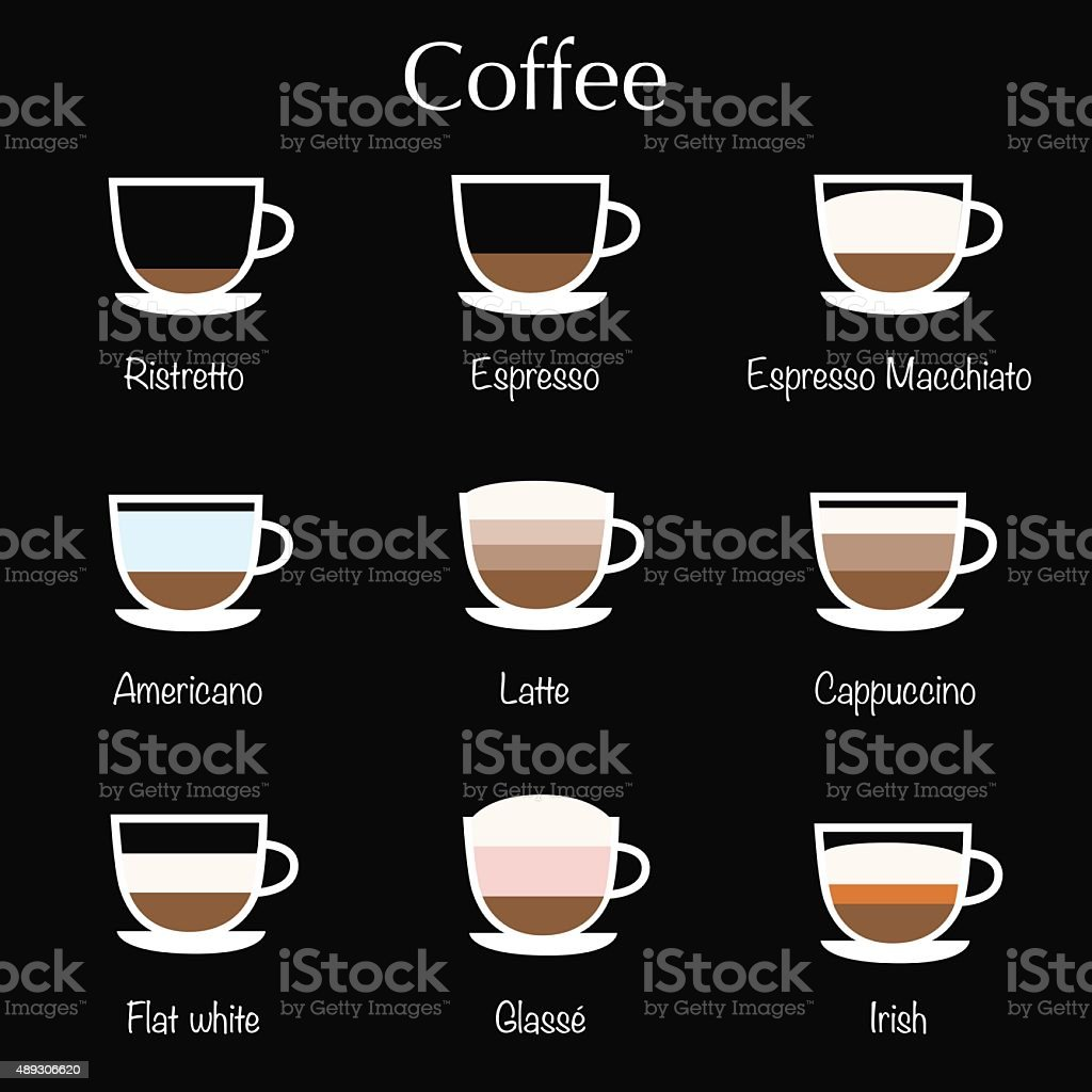 Types of coffee. Coffee menu. vector art illustration
