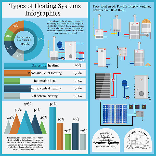 Heat pump clip art vector images illustrations istock for Type of heating systems