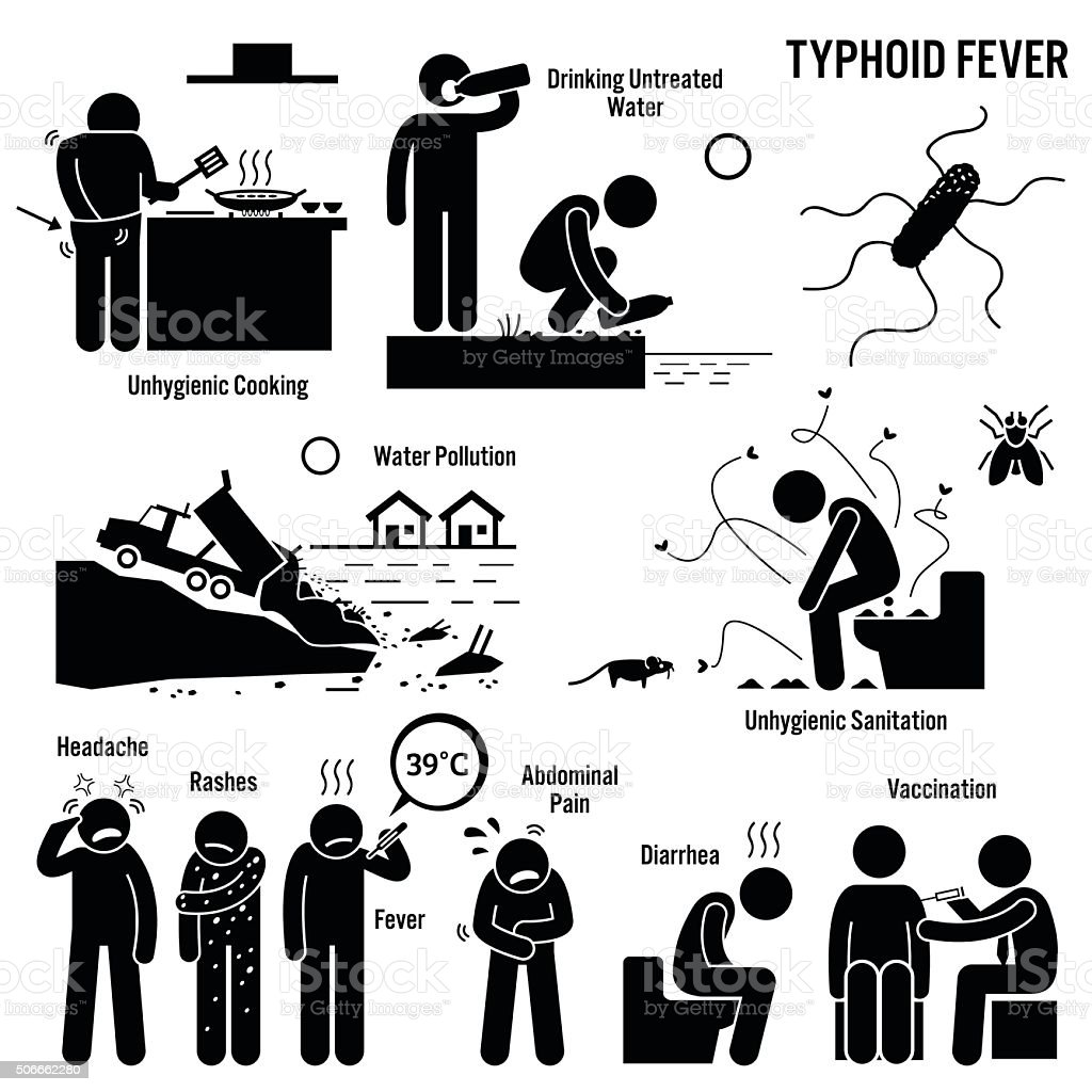 Typhoid Fever Unhygienic Lifestyle Poor Sanitation Illustrations vector art illustration