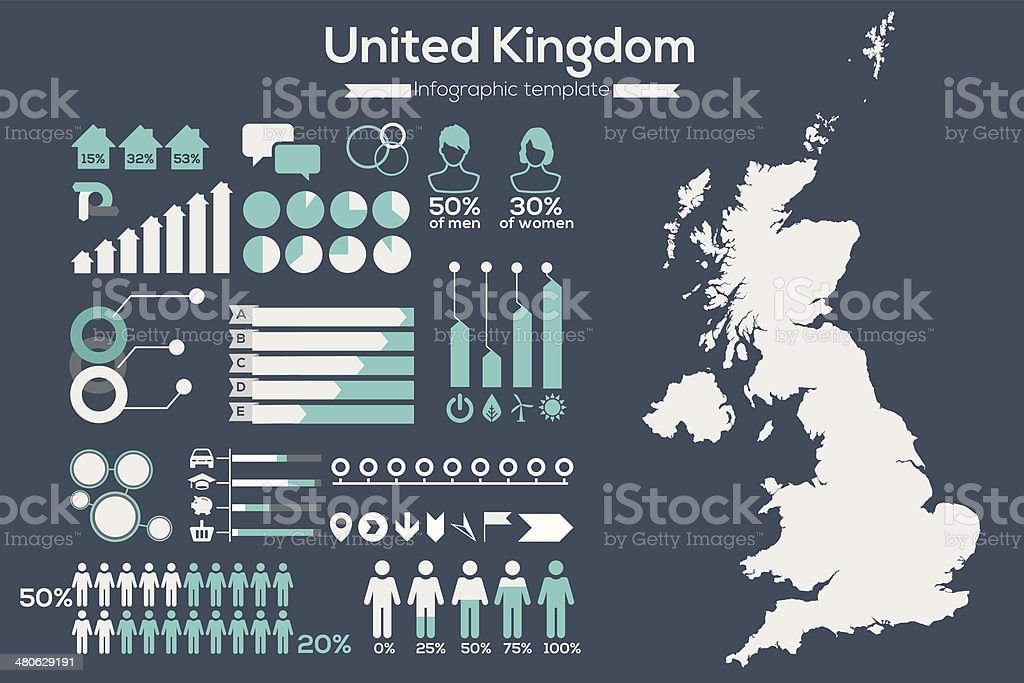 United Kingdom map infographic vector art illustration