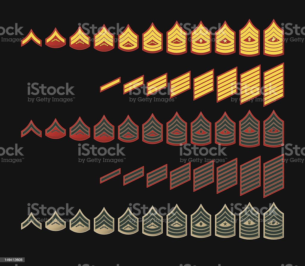 United States Marine Corps Enlisted Rank Patches and Service Stripes vector art illustration