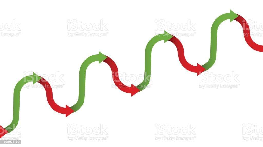Upward trend graph - gradual increase figure for growth with temporary descending or declining phases of a development, depicted with a rhythmically ascending green and descending red arrows. vector art illustration