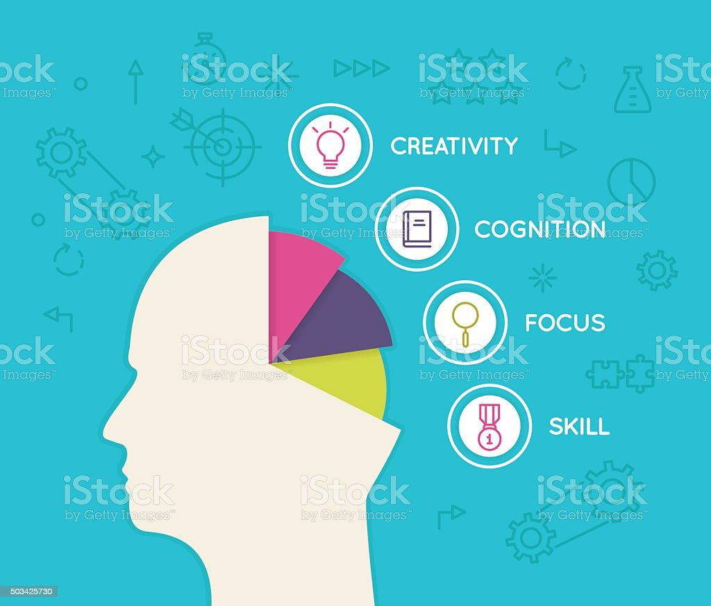 Useful human abilities for career progress, business process and development vector art illustration