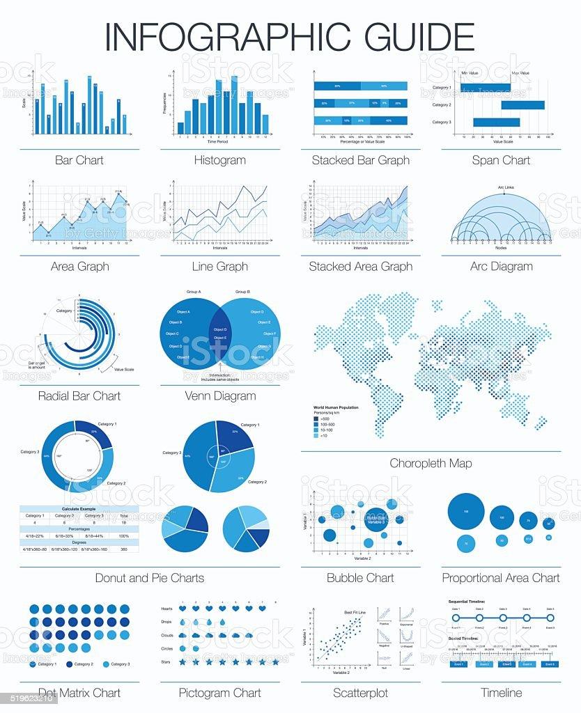 Useful infographic guide. Set of graphic design elements vector art illustration