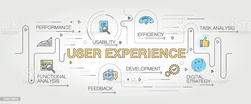 User Experience banner and icons vector art illustration