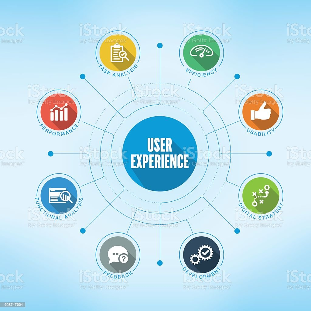 User Experience keywords with icons vector art illustration