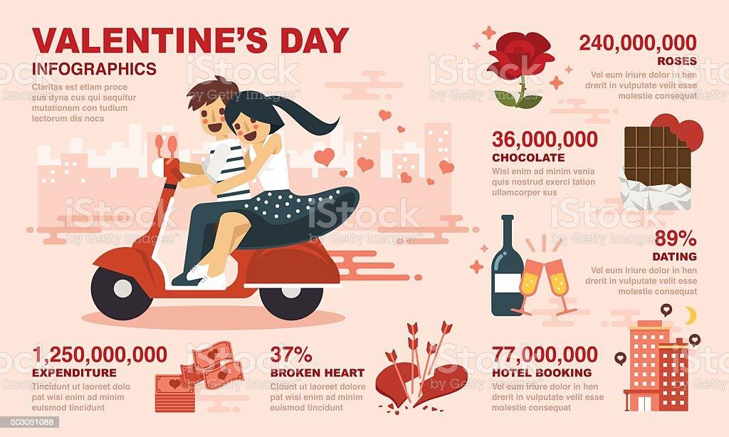 Valentine Infographics vector art illustration