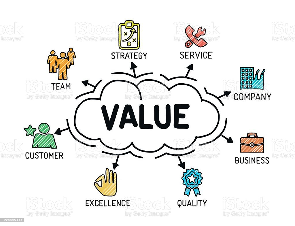 Value. Chart with keywords and icons vector art illustration
