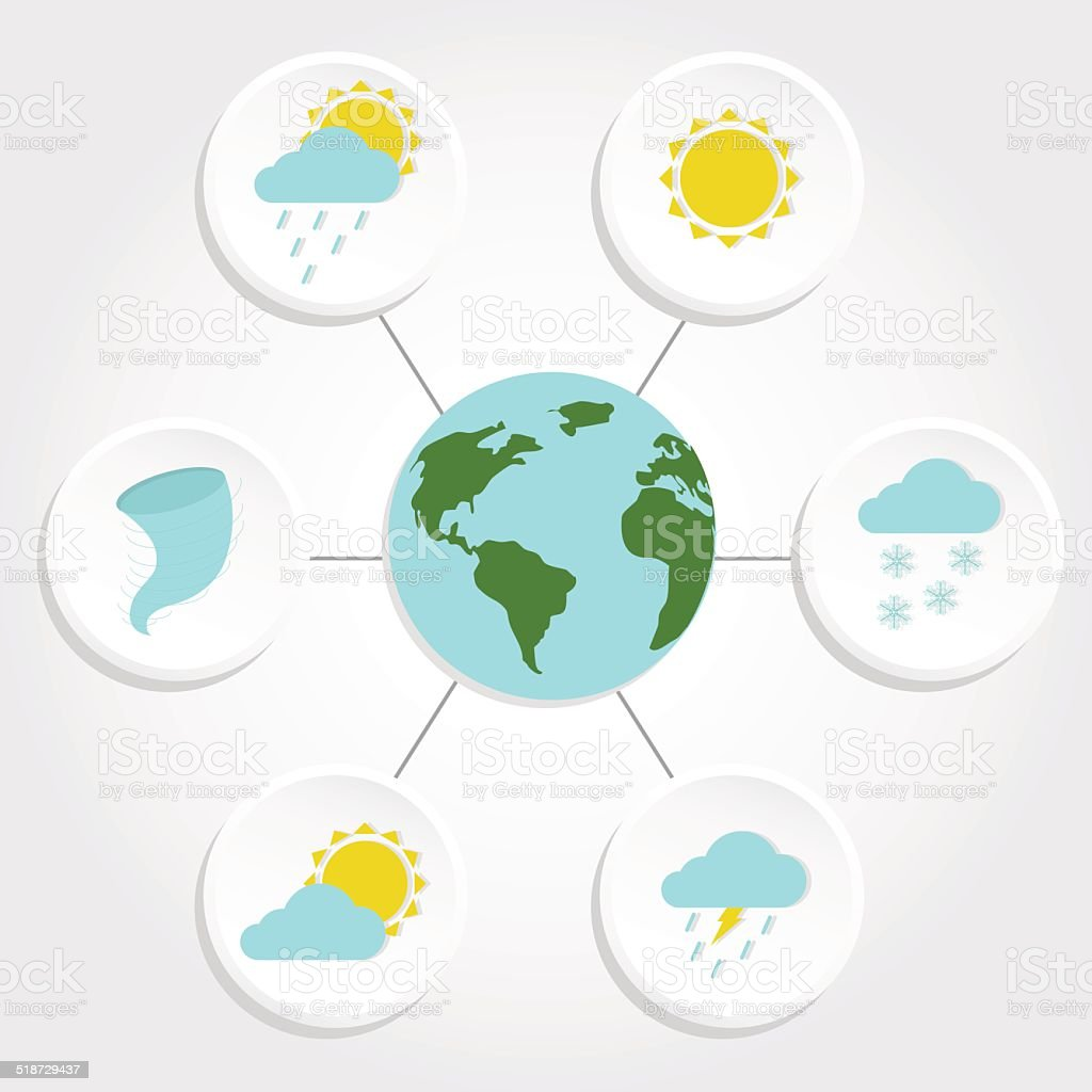 Various climates of the Earth vector art illustration