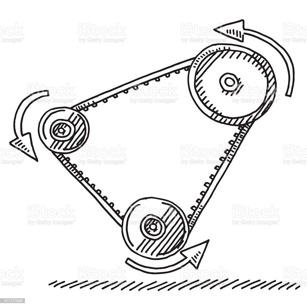 V-Belt Connected Wheels Drawing vector art illustration