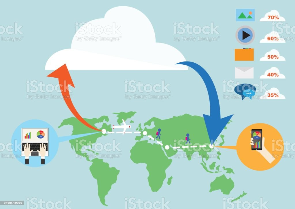 vector and illustration cloud system technology concept vector art illustration