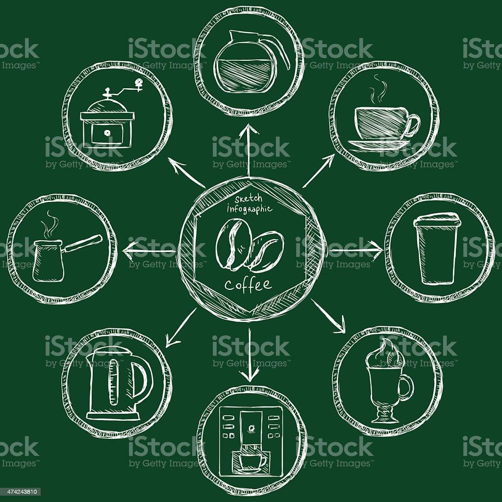 Vector Chalk Coffee Infographic vector art illustration