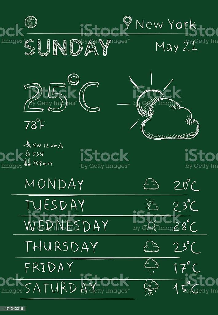 Vector Chalk Weather Infographic vector art illustration