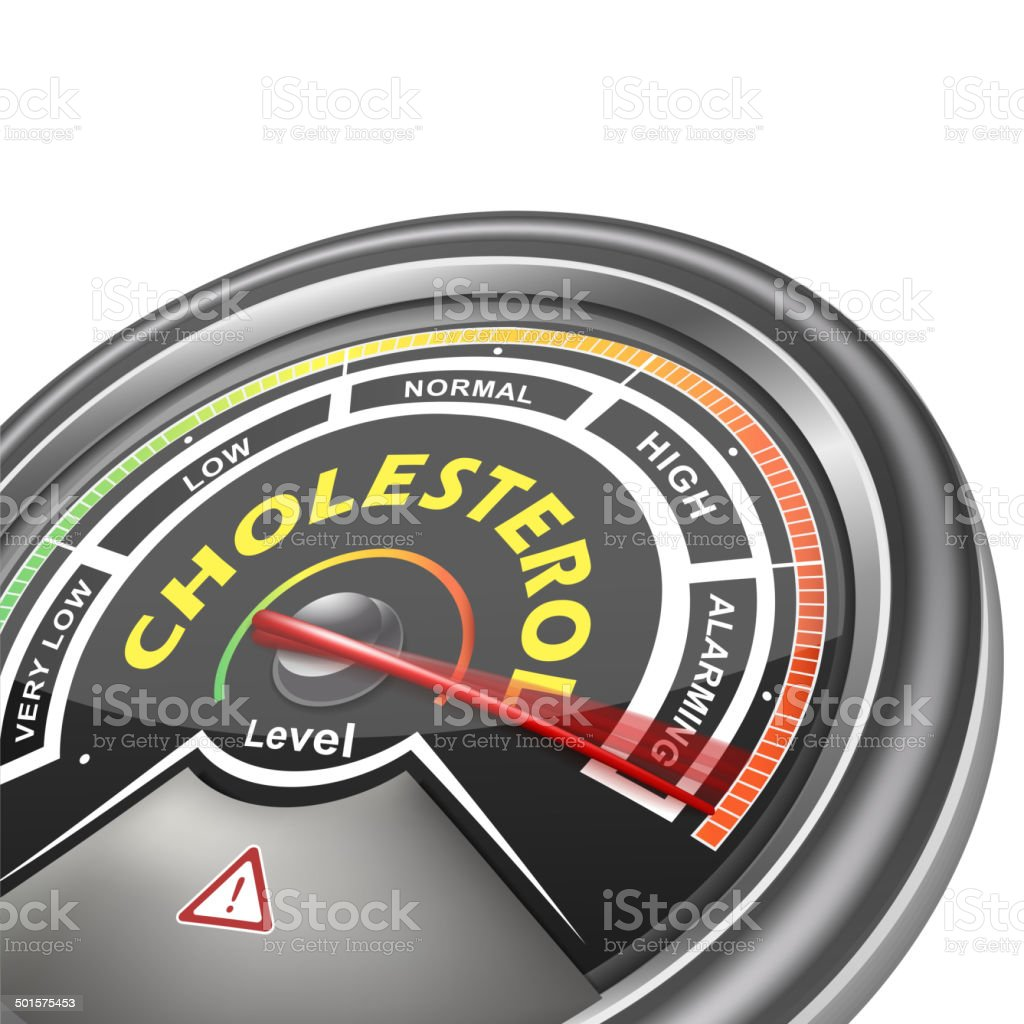 vector cholesterol conceptual meter indicator vector art illustration