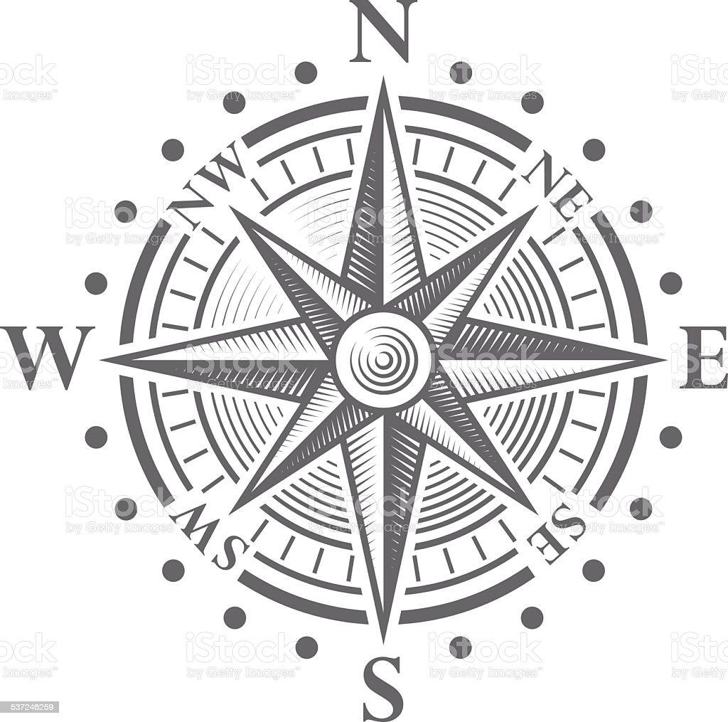 Vector Compass Rose vector art illustration