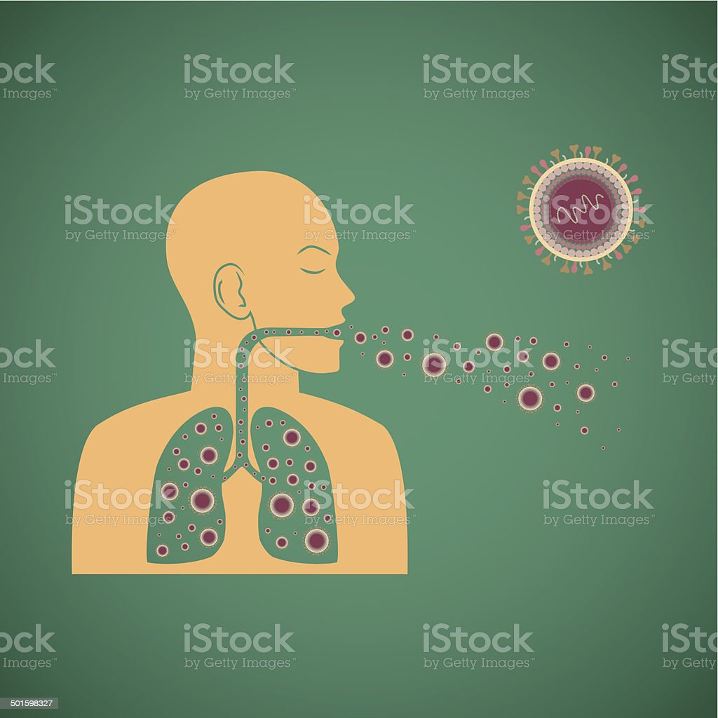 Vector concept of man respiratory pathogenic virus vector art illustration