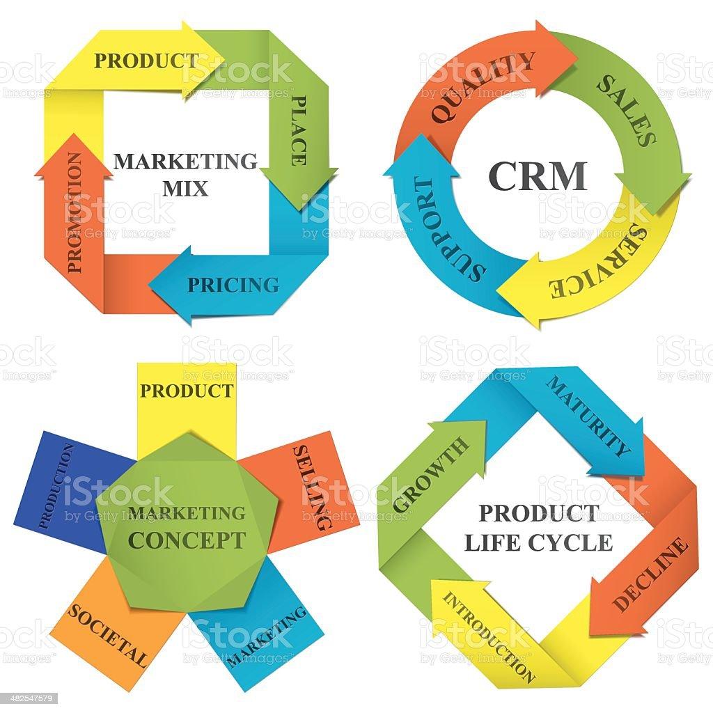 Vector diagrams of marketing vector art illustration