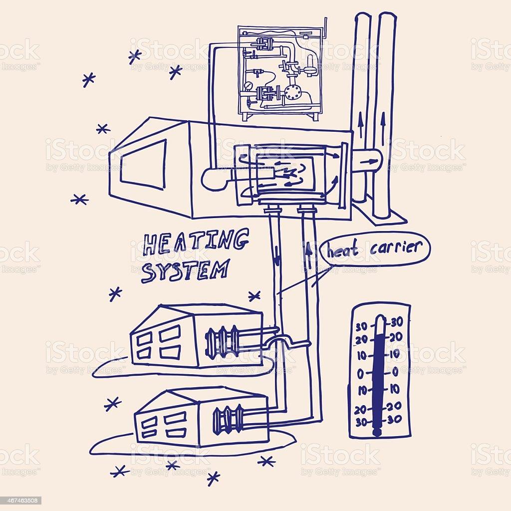 Vector file. Sketch of engineering heat energy networks of engineering equipment vector art illustration