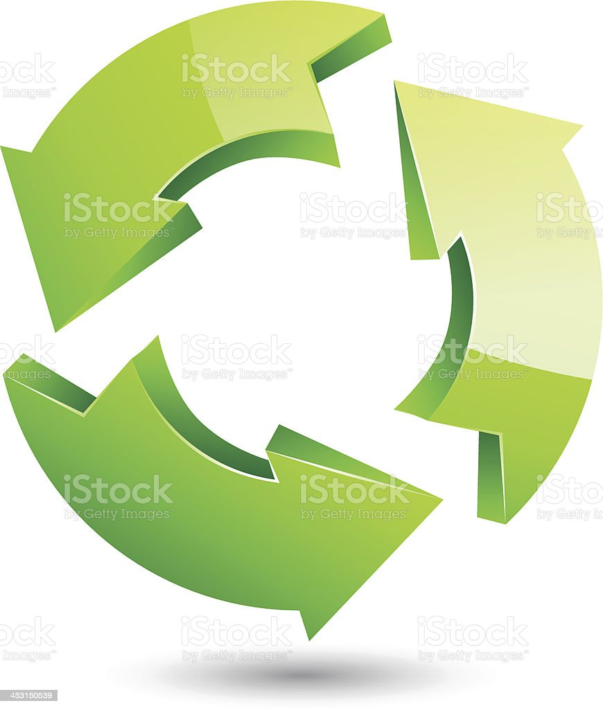 Vector green recycle symbol on isolated white background royalty-free stock vector art