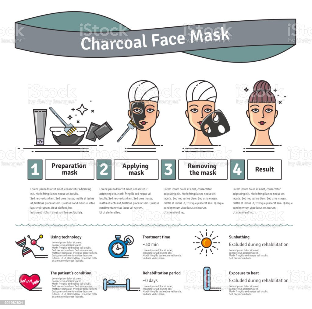Vector Illustrated set with activated charcoal face mask vector art illustration