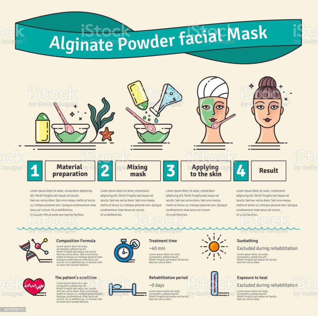 Vector Illustrated set with beauty salon Algae powder facial mask vector art illustration