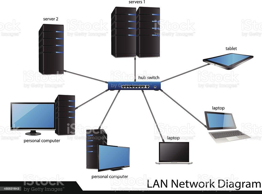 How to make a lan terraria server
