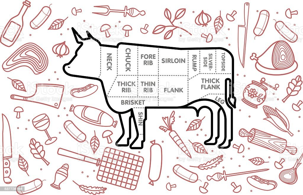 Vector illustration of beef cow and vegetables vector art illustration