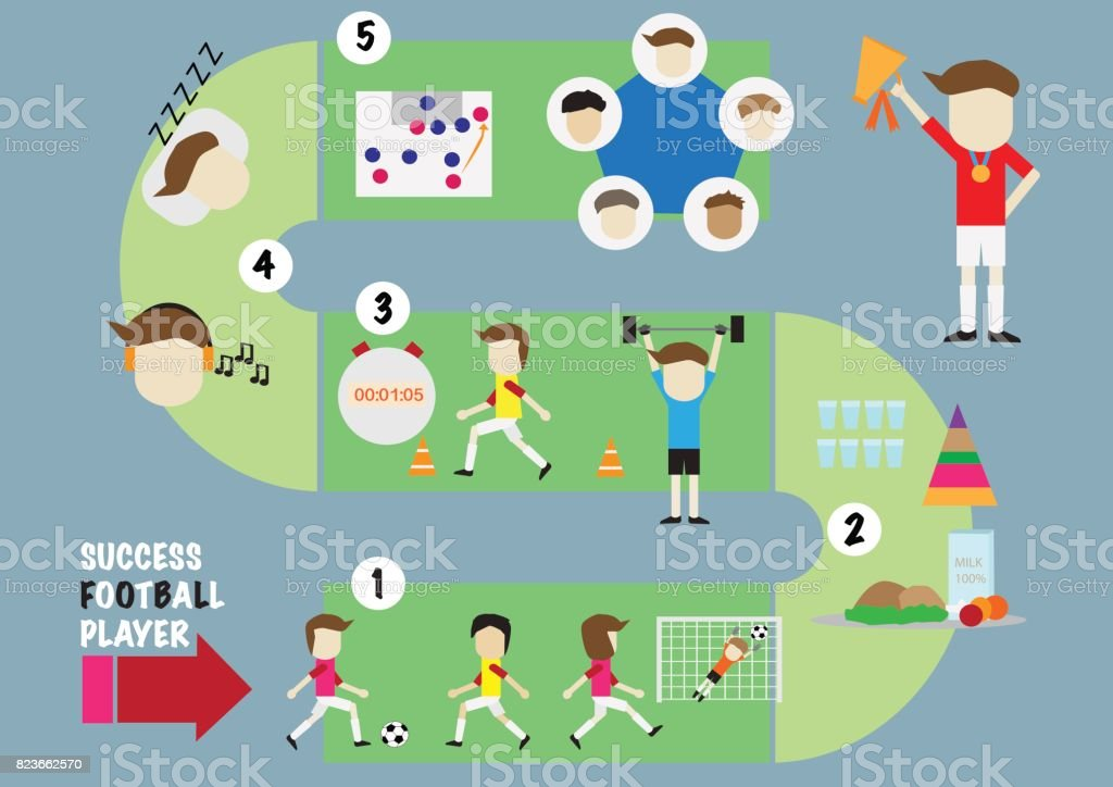Vector illustration of Infographic soccer football successful player strategy concept vector art illustration