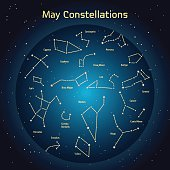 Vector illustration of the constellations  the night sky in May