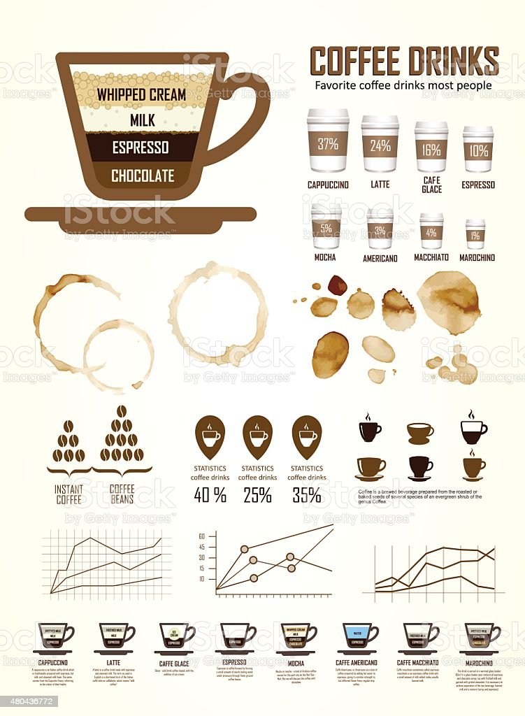 Vector Illustration with coffee on white background. vector art illustration