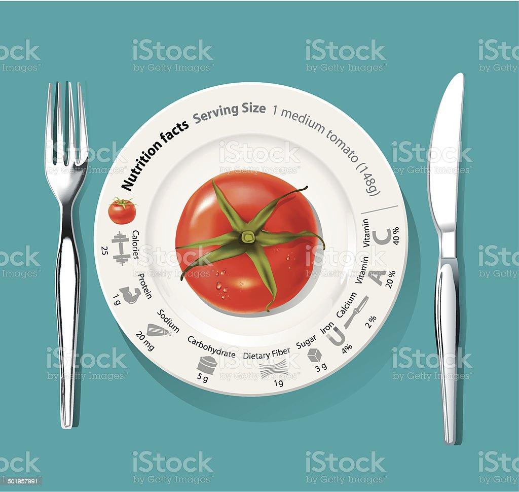 Vector illutrator of tomato vector art illustration