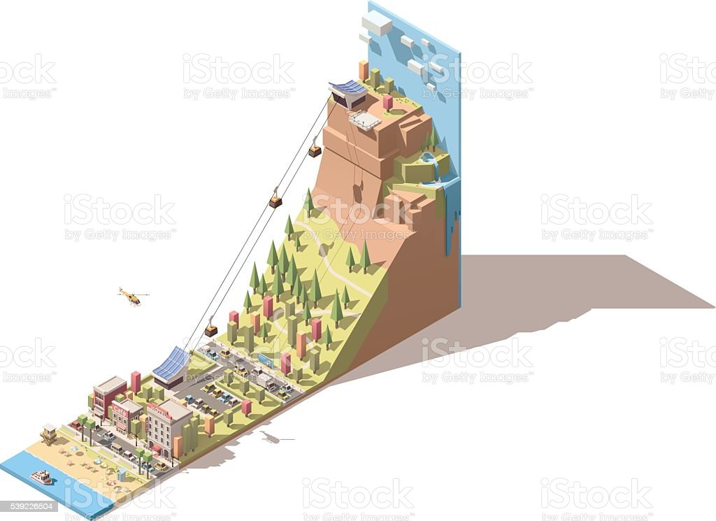 Vector isometric cableway from the beach to the hill infographic vector art illustration