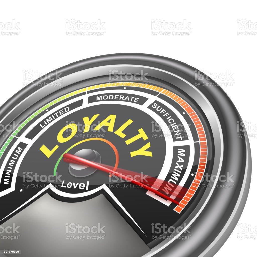 vector loyalty conceptual meter indicator vector art illustration